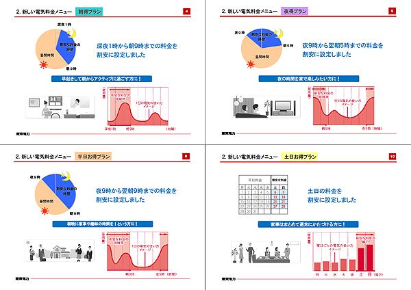 東京電力の新しい電力料金メニュー 東京電力の新しい電力料金メニュー ライフスタイルにあわせた4種